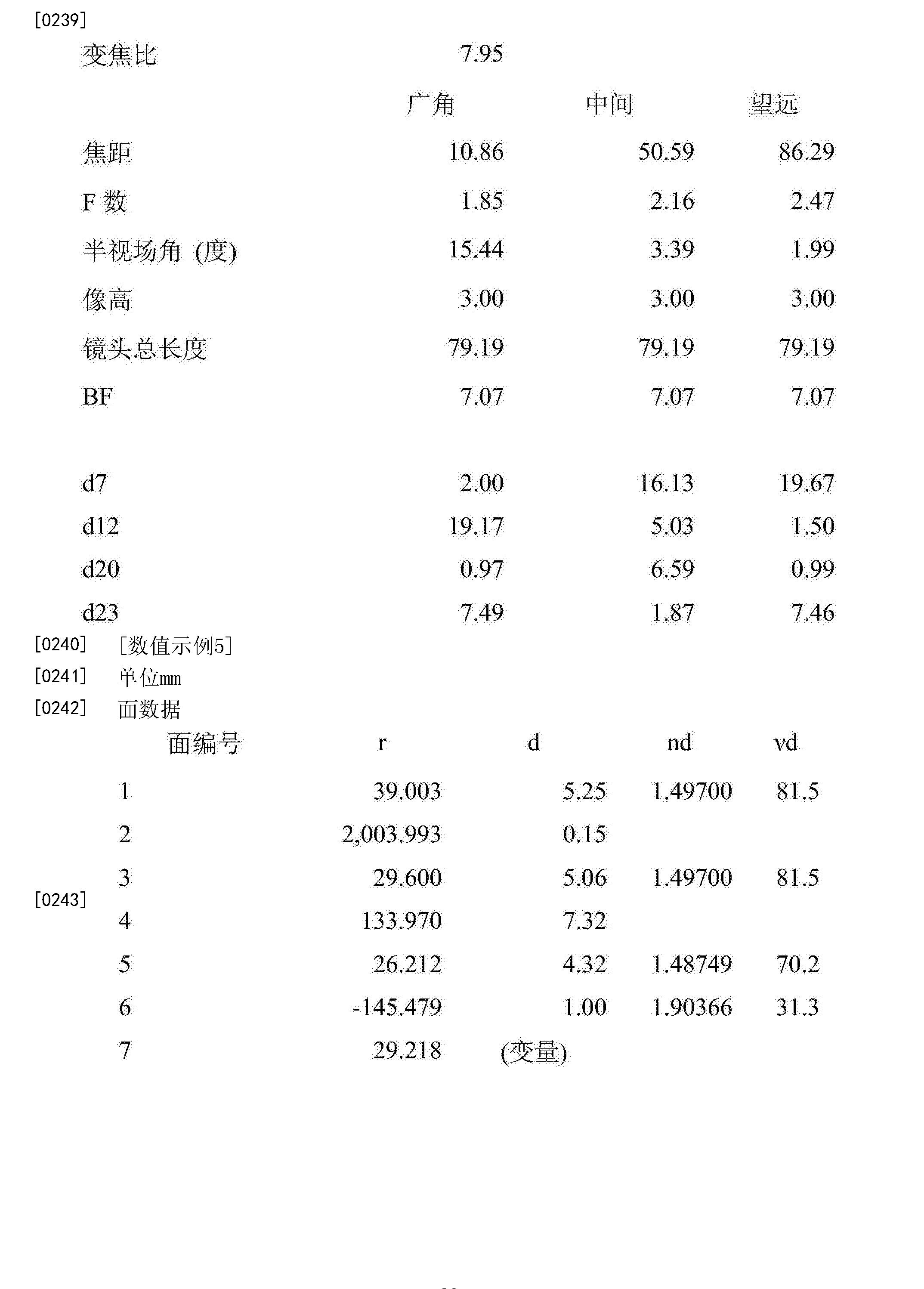 Figure CN105739071BD00261