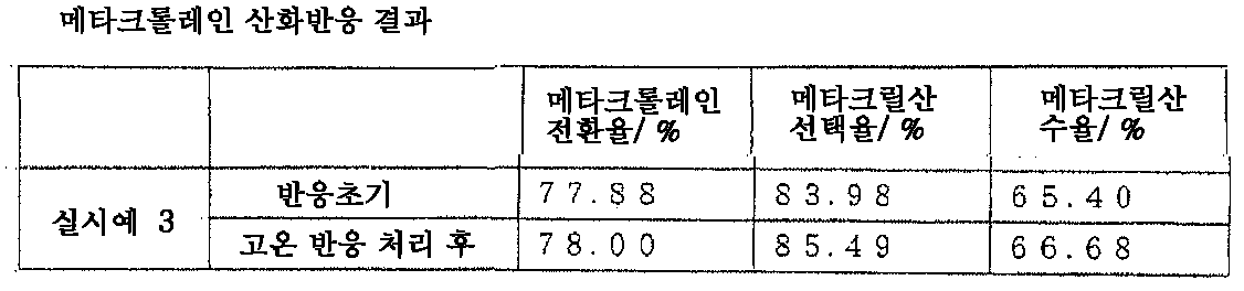 Figure 112012028530588-pat00003