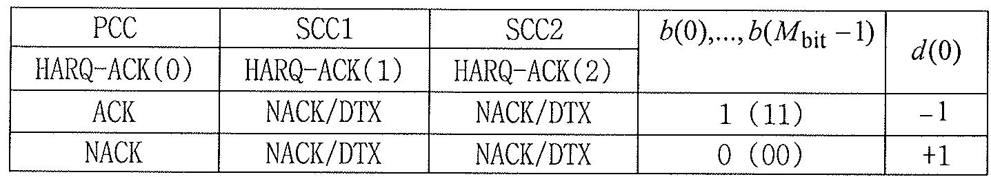Figure PCTKR2011004432-appb-T000004