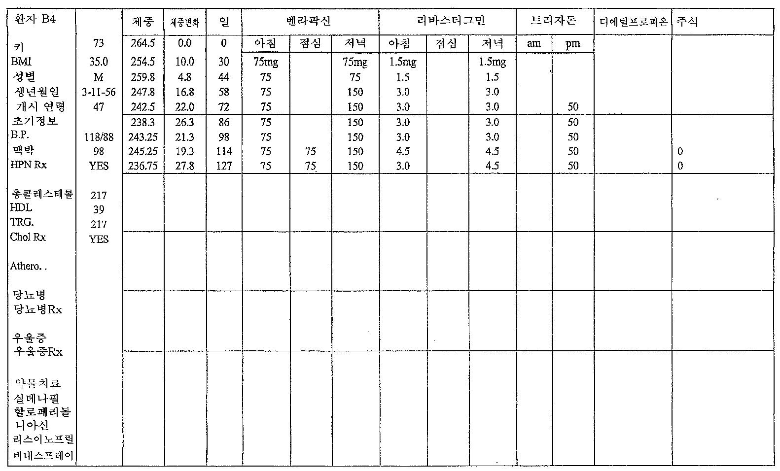 Figure 112006042601610-PCT00006