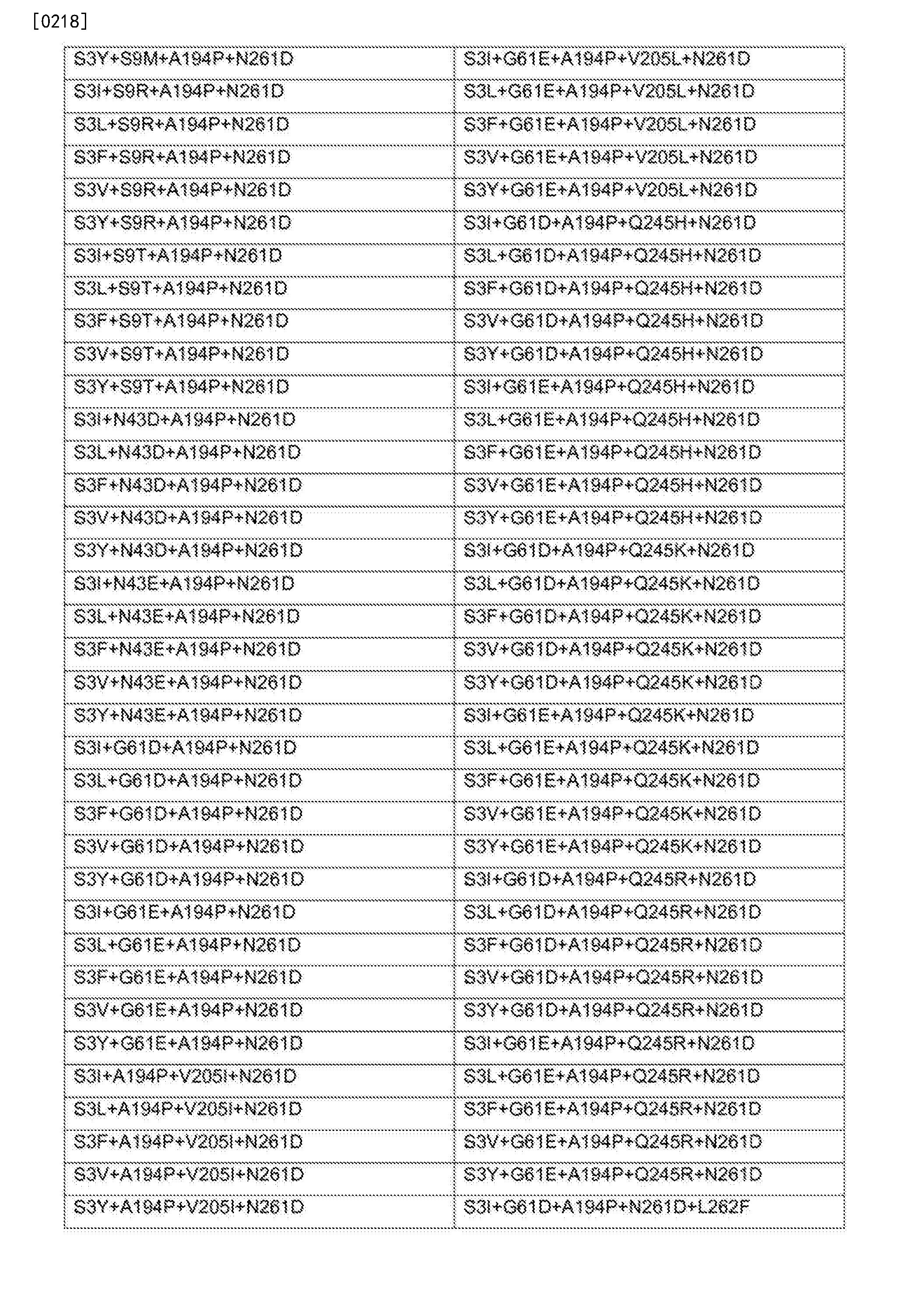 Figure CN105874067AD00261
