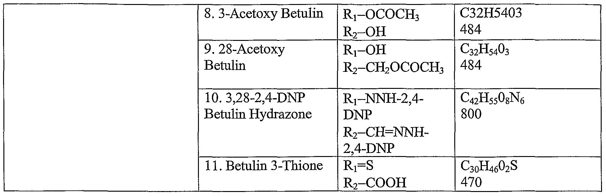 WO2006031756A2 - Betulinol derivatives as anti-cancer agents
