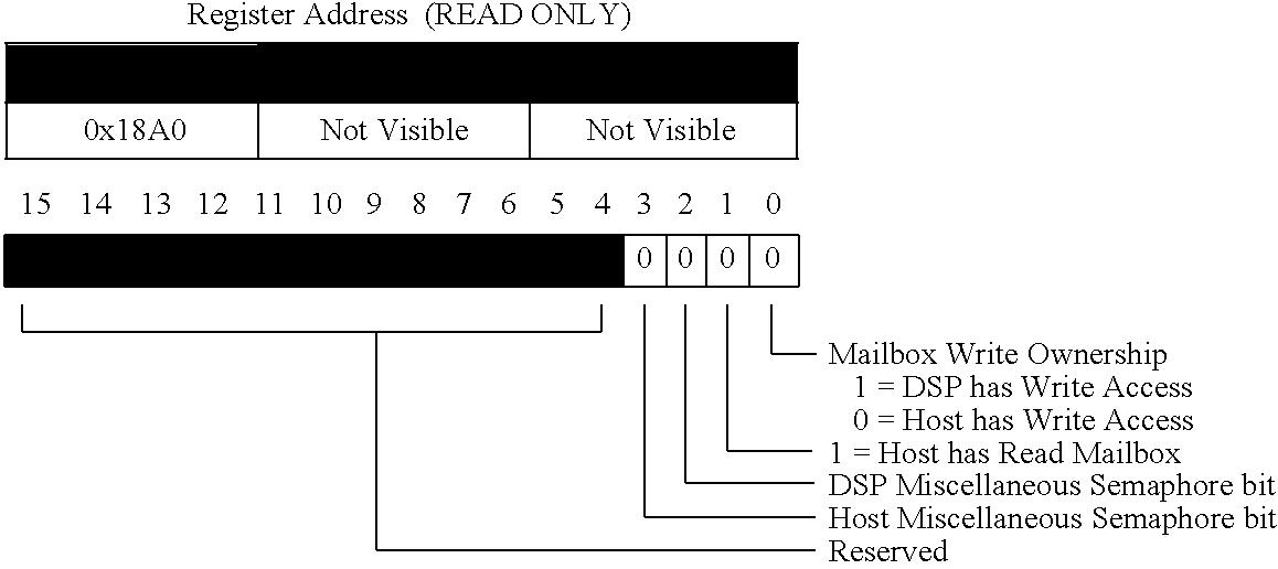 Figure US06704871-20040309-C00022