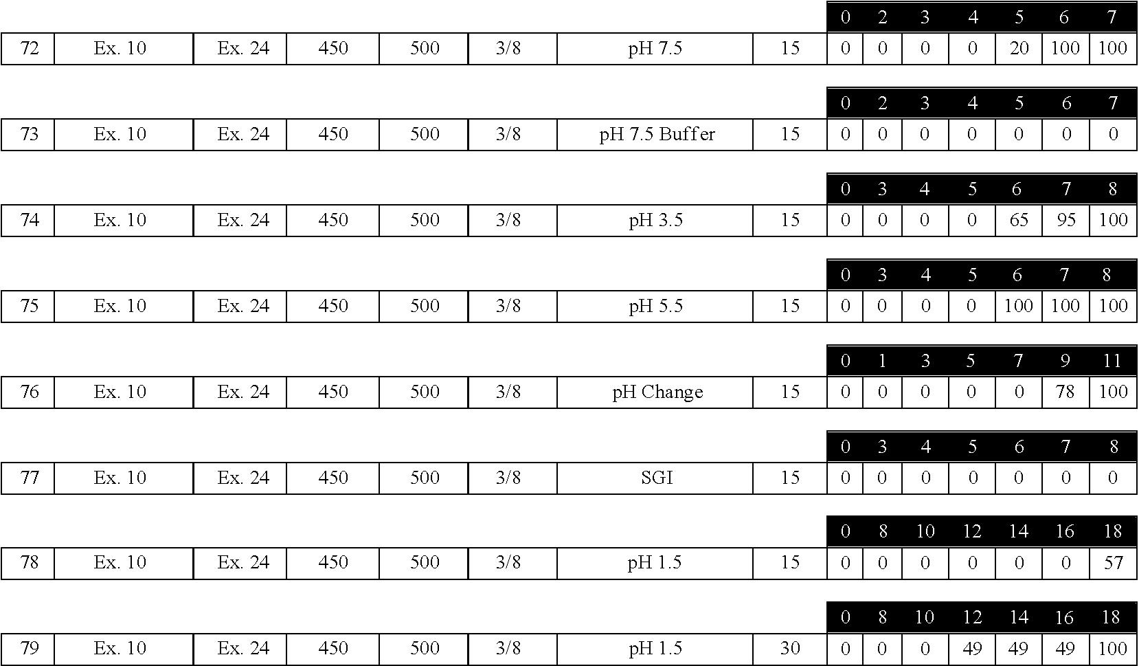 Figure US07887841-20110215-C00010