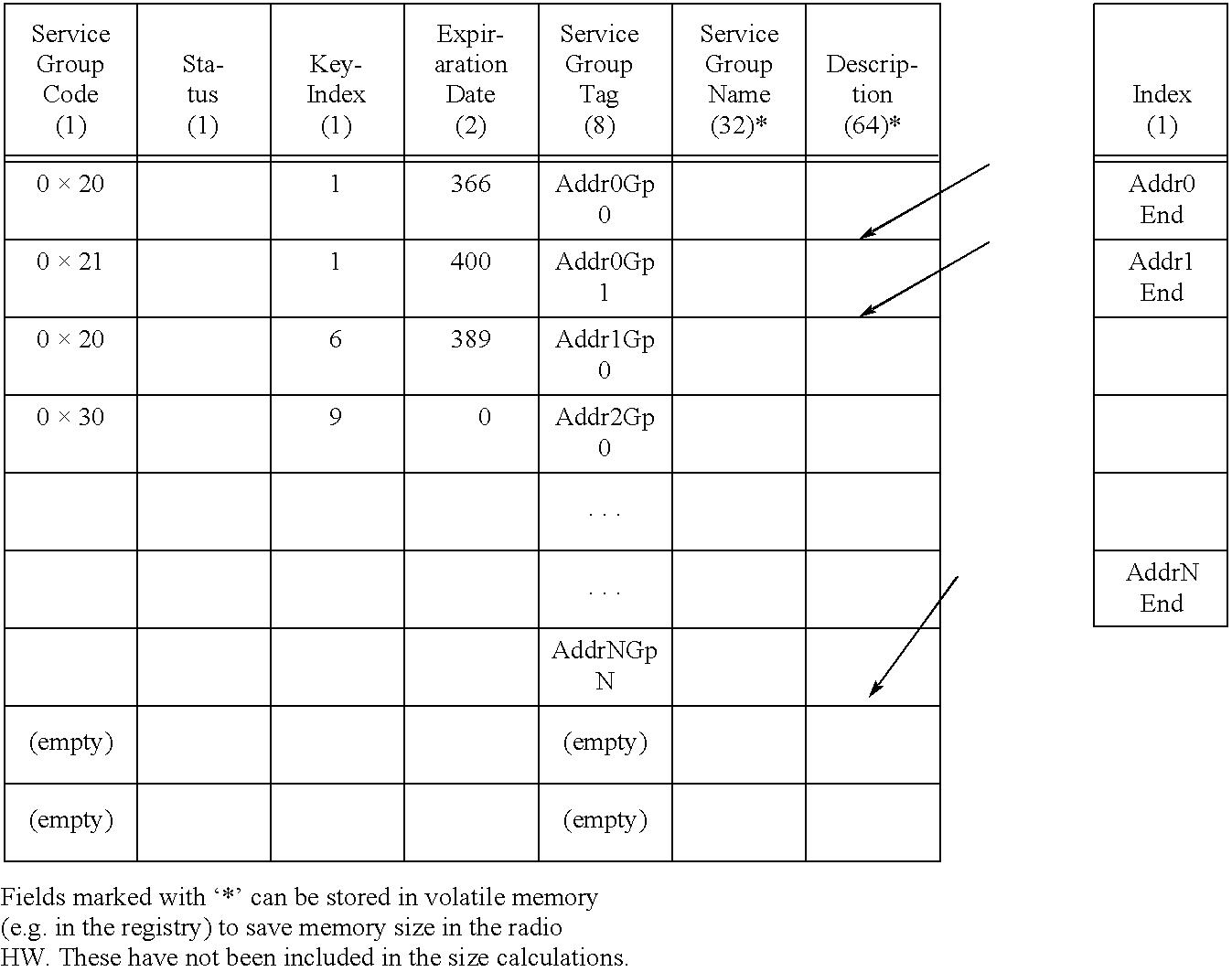 Figure US06496928-20021217-C00001