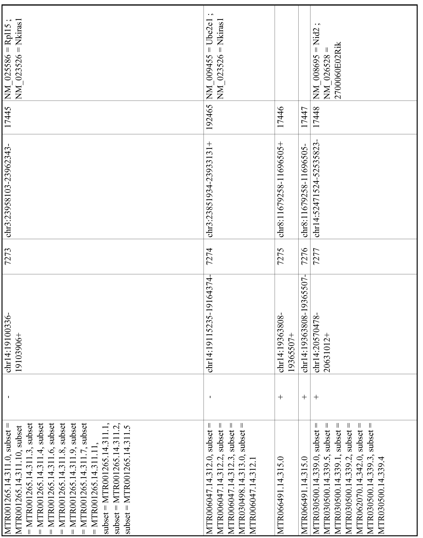 Figure imgf001272_0001