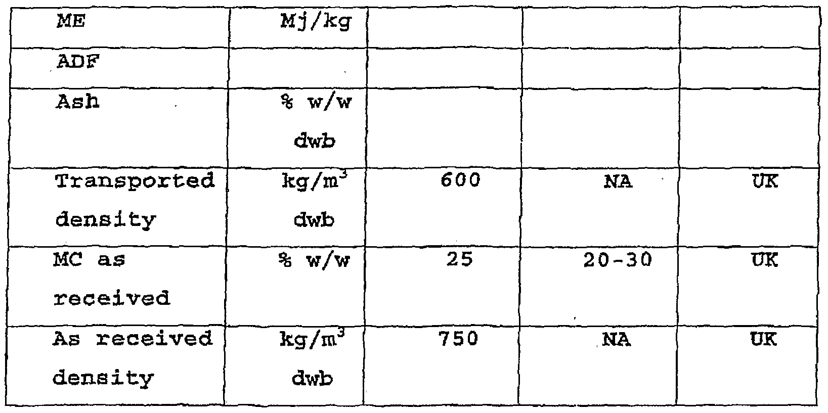 WO2008095254A1 - Method of improving the animal feed value of winery