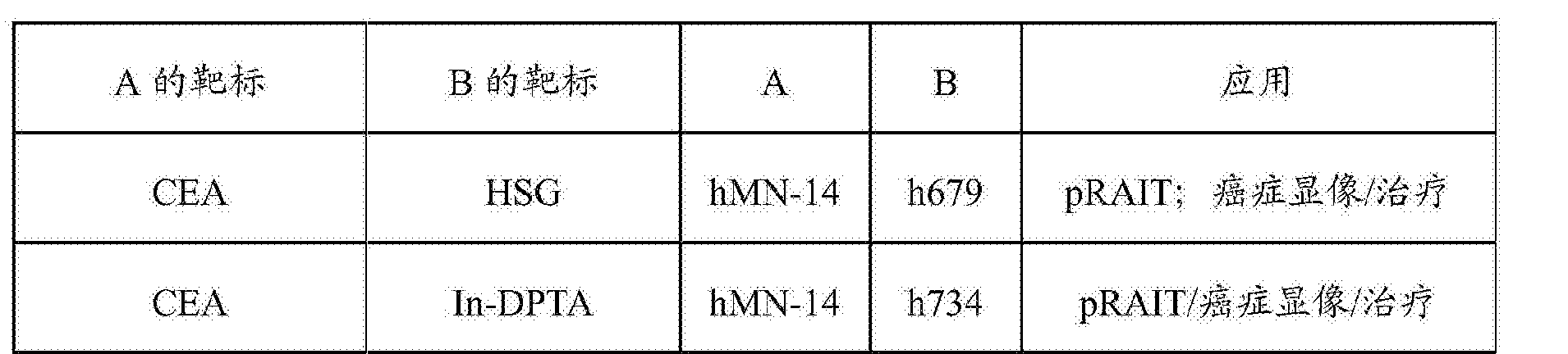 Figure CN105709237AD00762