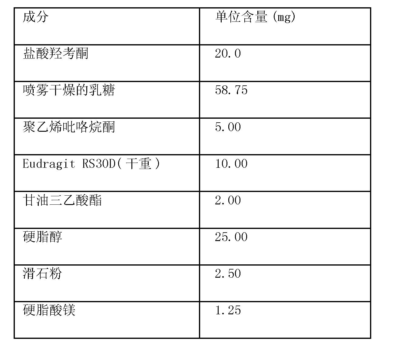 Figure CN101703777BD00352