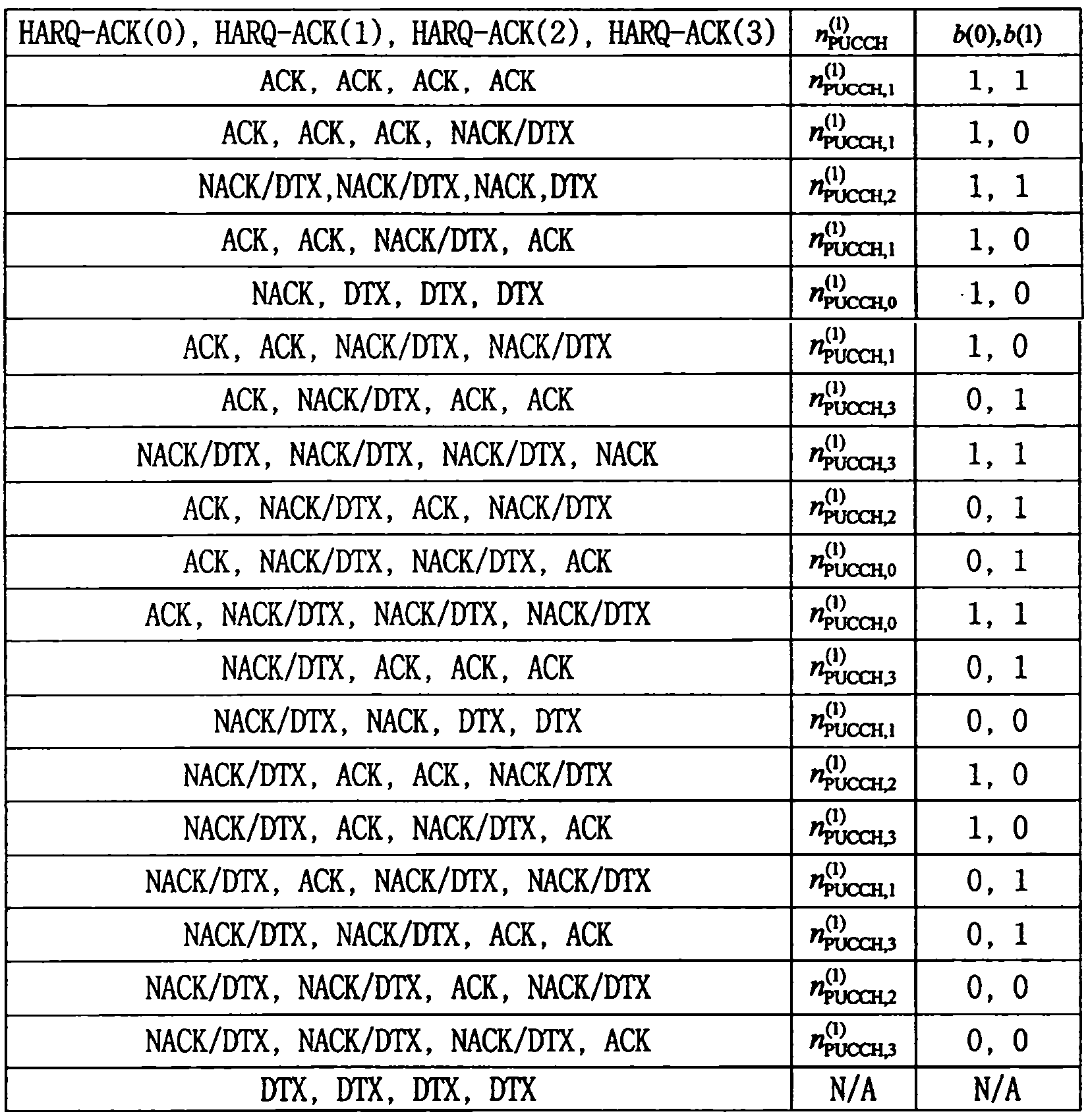 Figure 112013043308736-pct00012