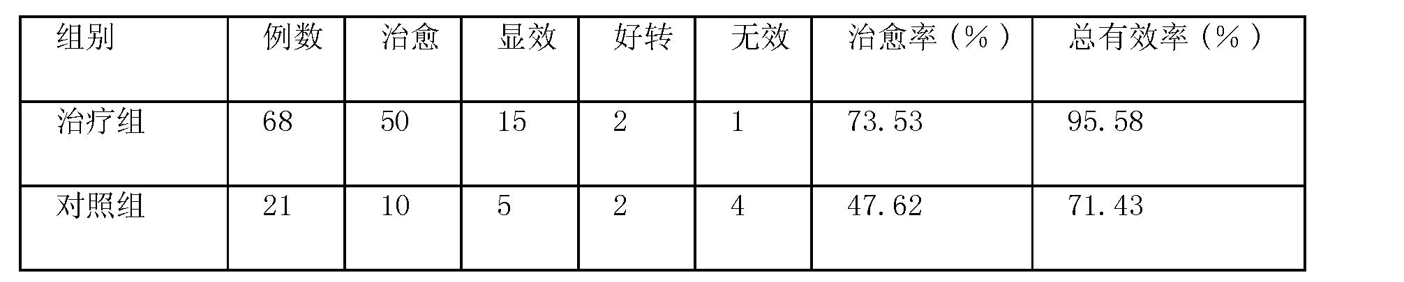 Figure CN101856482BD00071
