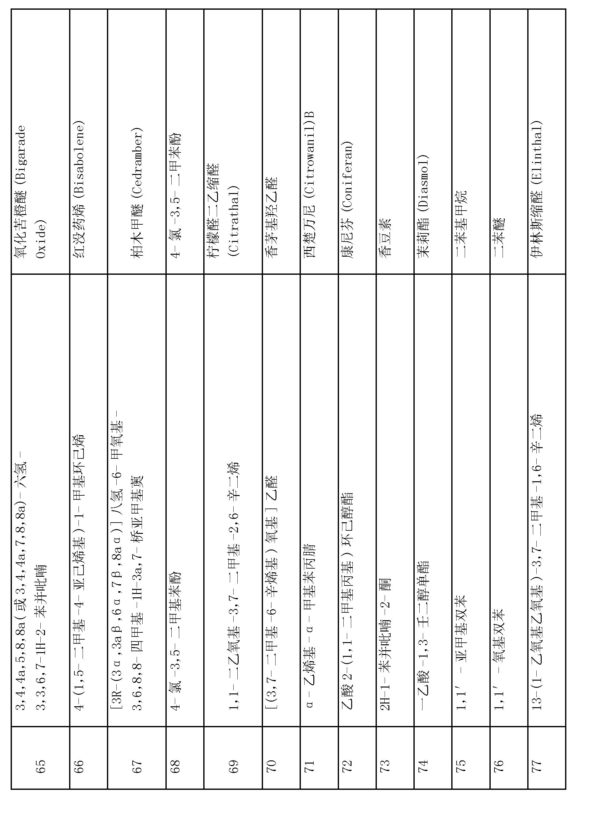 Figure CN101611129BD00211