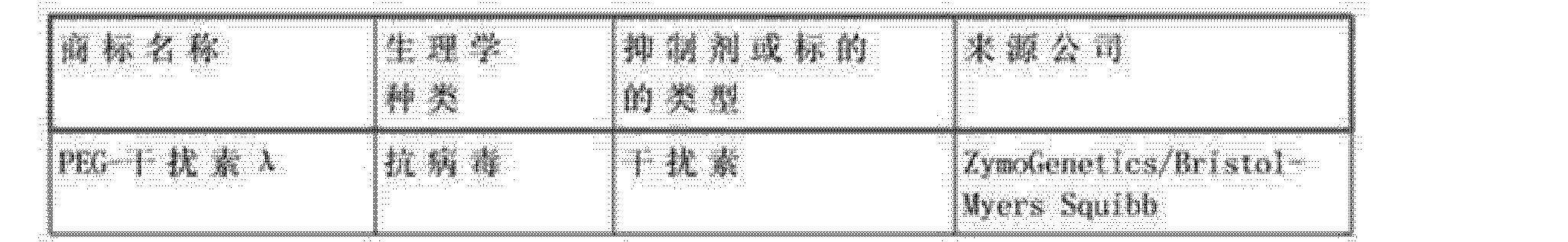 Figure CN102378762AD00431