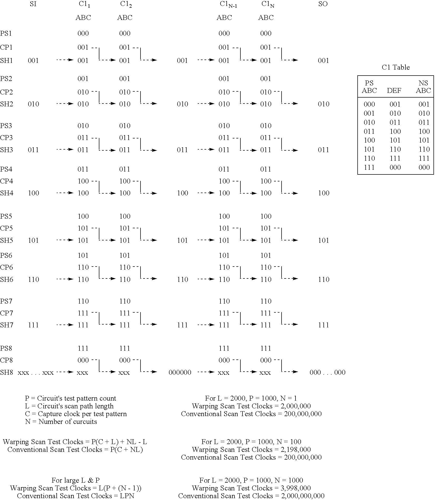 Figure US07257749-20070814-C00007
