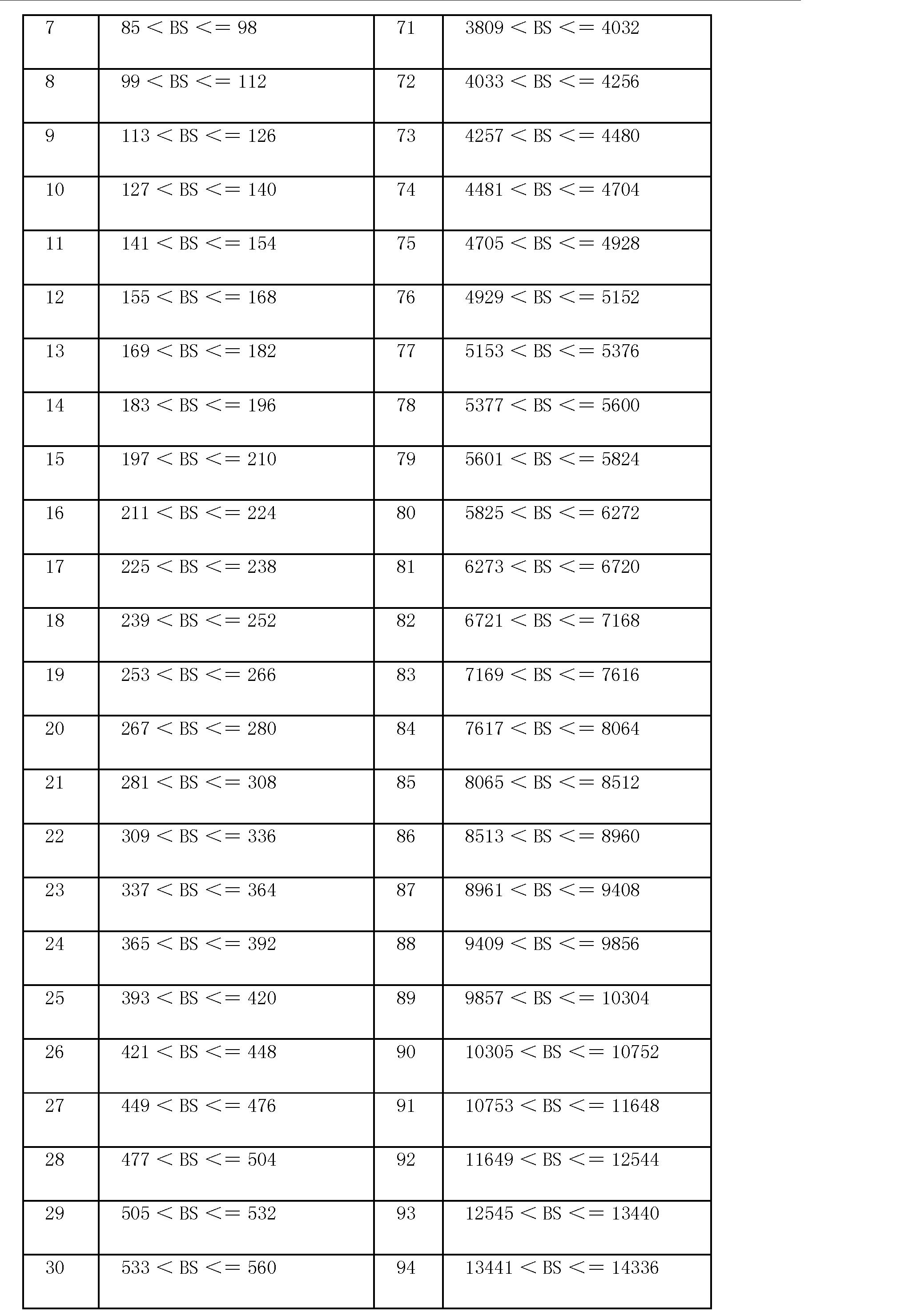 Figure CN102781102AD00121