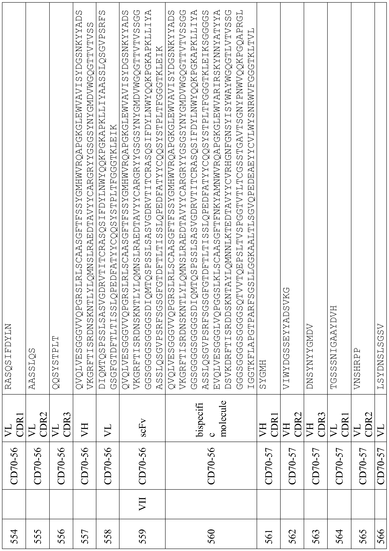Figure imgf000187_0001