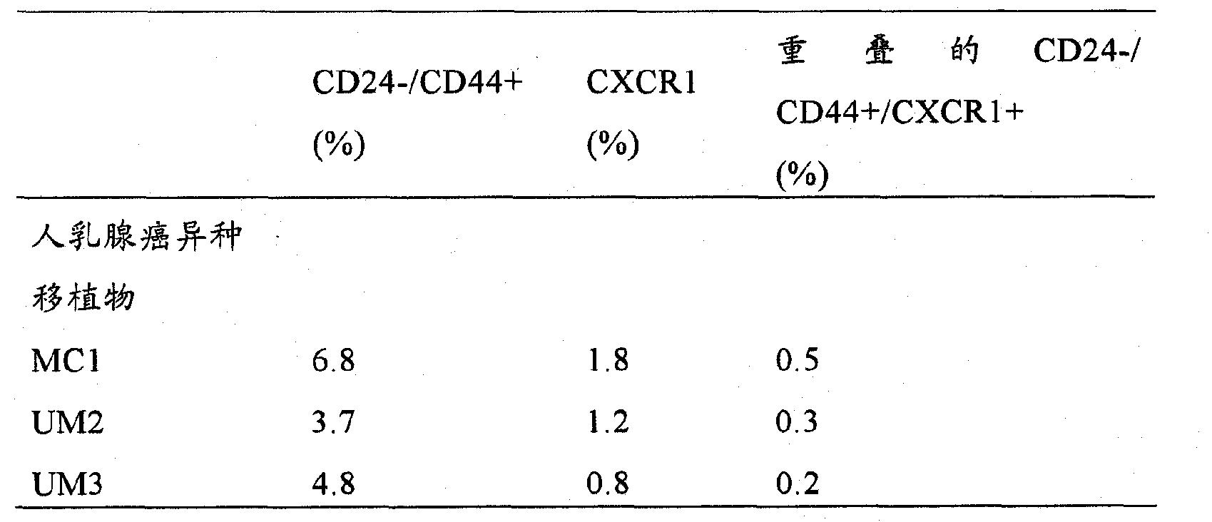 Figure CN102272599BD00731
