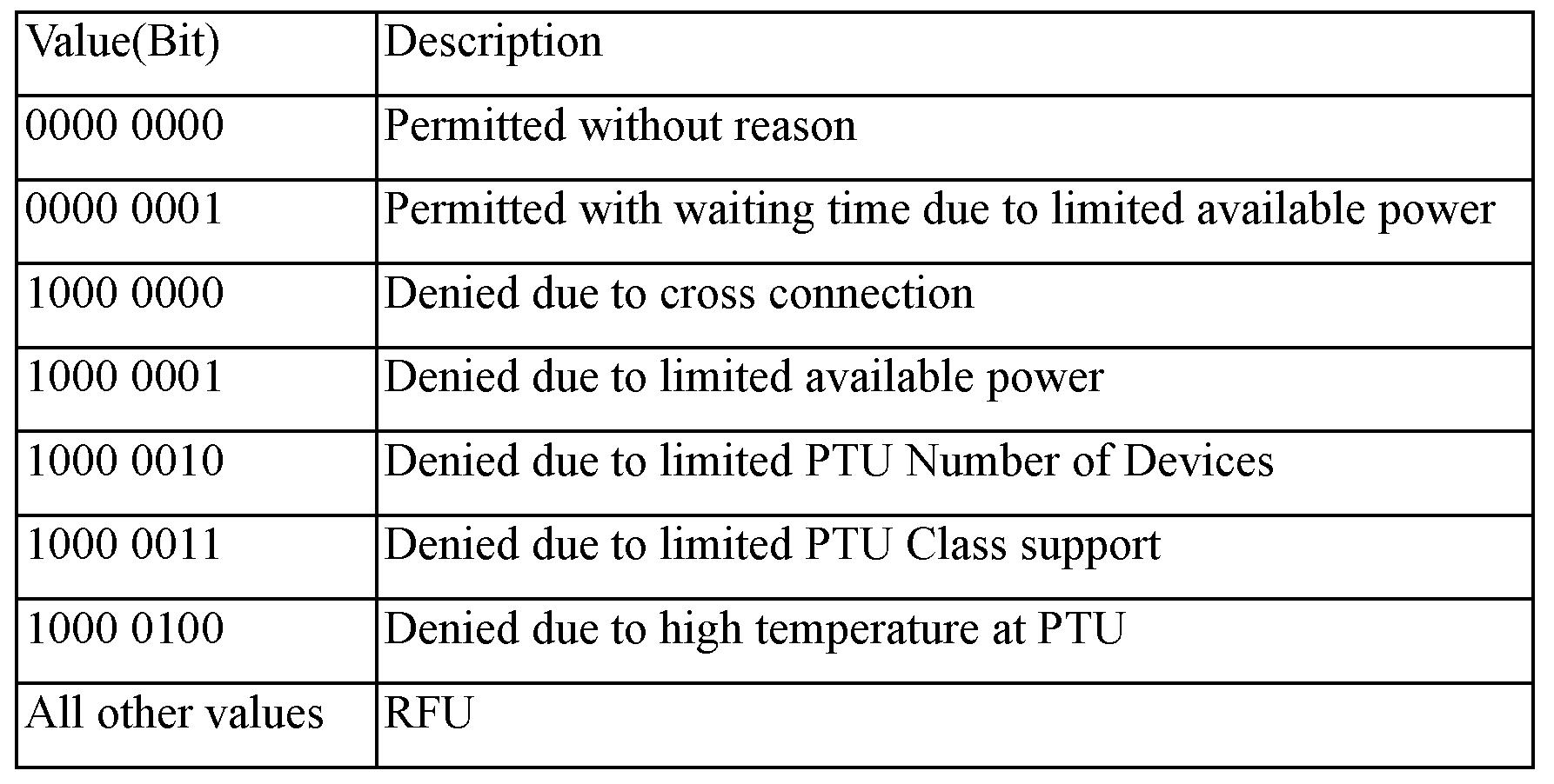 Figure PCTKR2015008452-appb-T000007