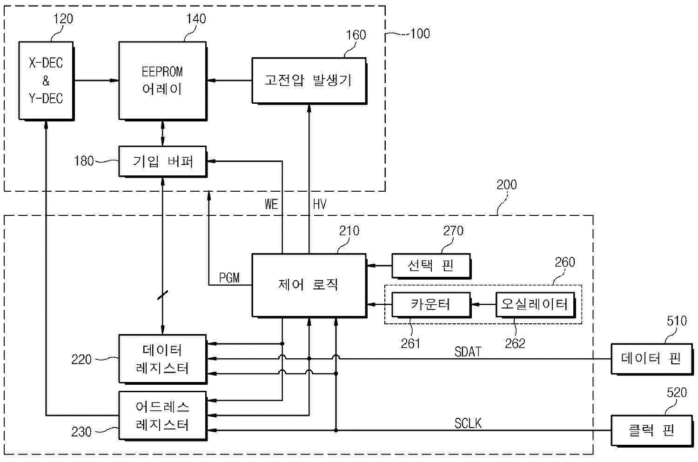 Figure R1020040000604