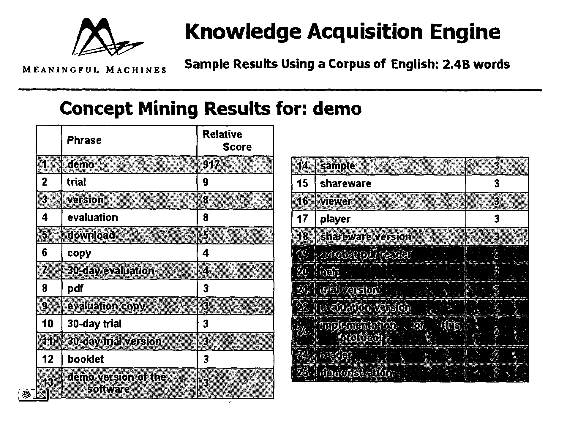 Figure US20040122656A1-20040624-P00003