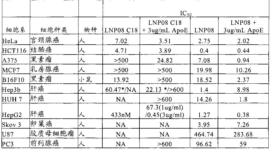 Figure CN102421900BD01351