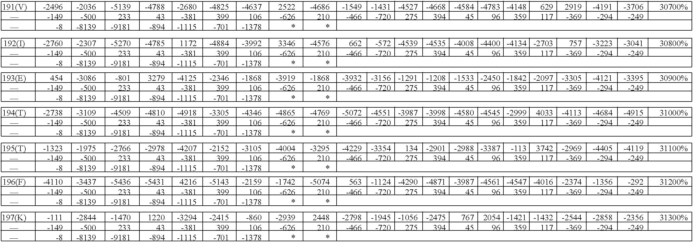 Figure US08945899-20150203-C00034