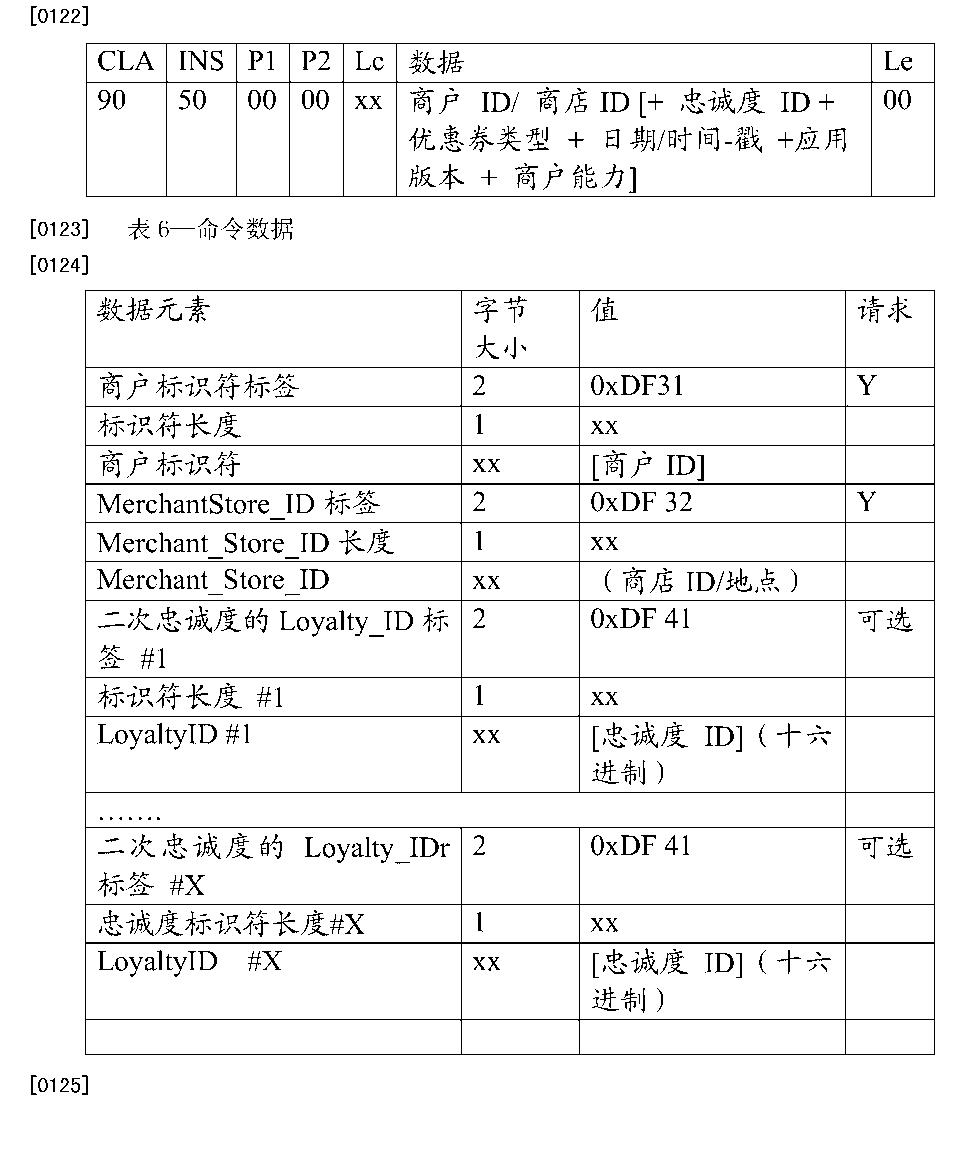 Figure CN104584043AD00171