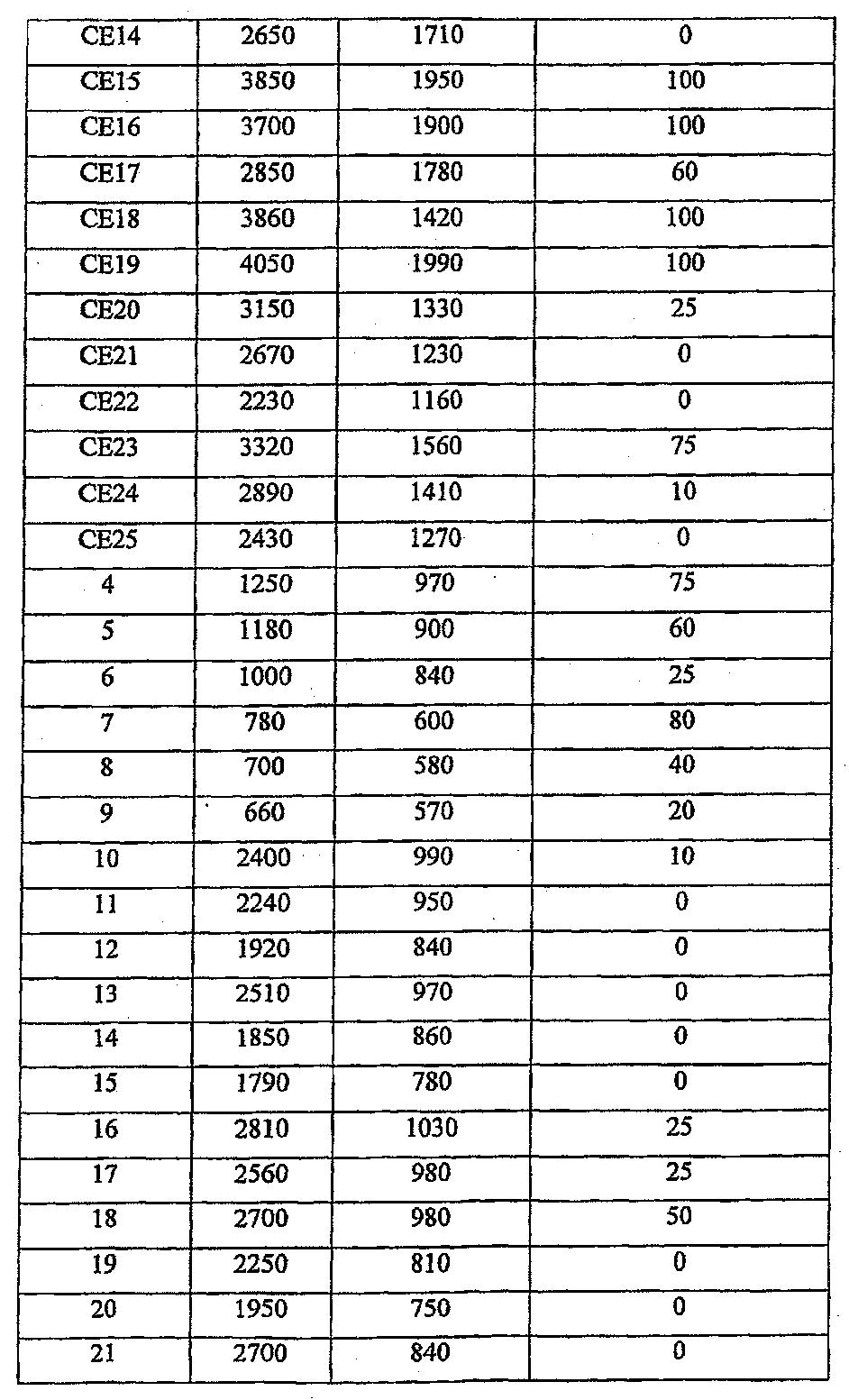 Figure 112008084631756-PCT00008