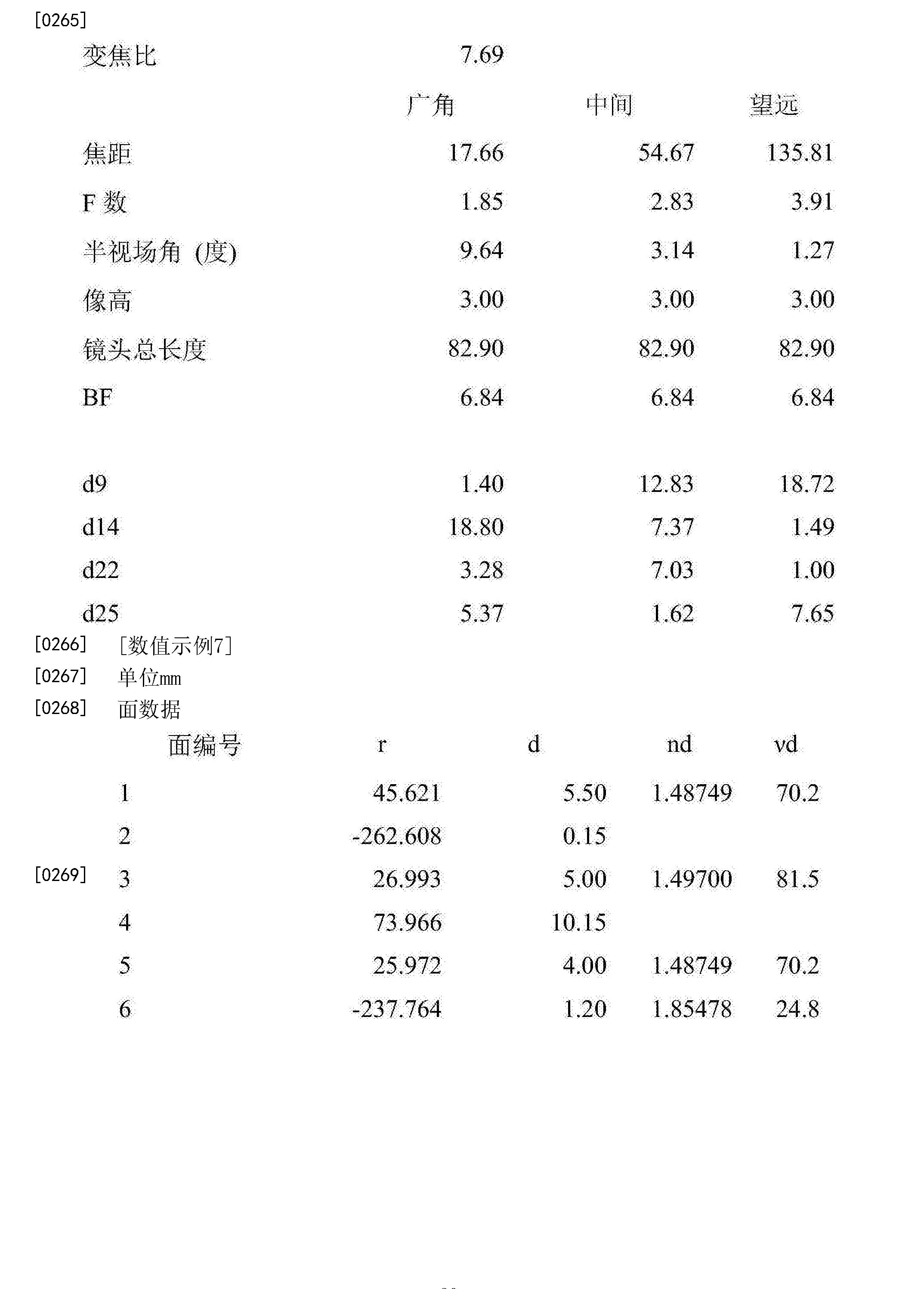 Figure CN105739071BD00301