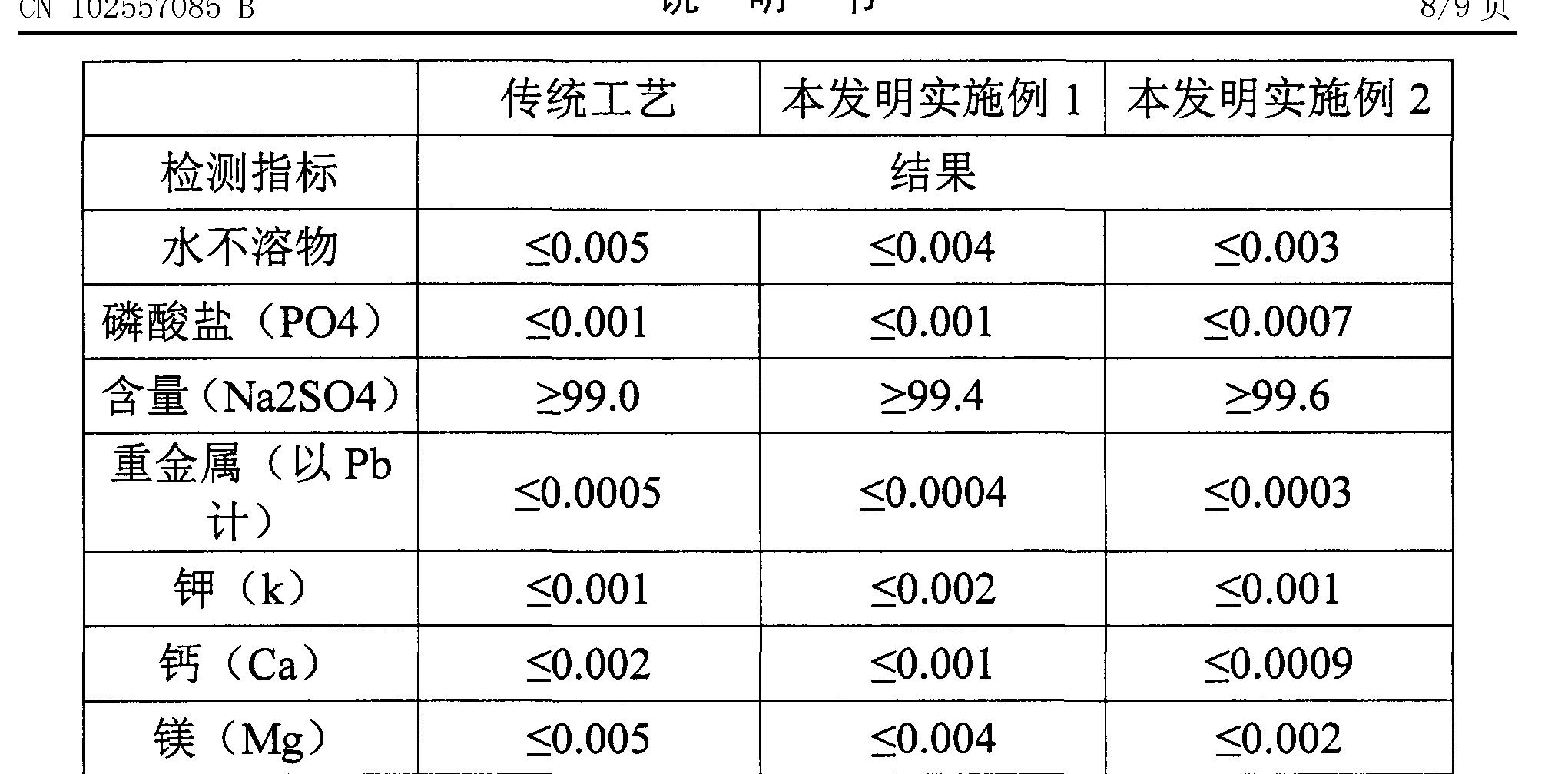 Figure CN102557085BD00101