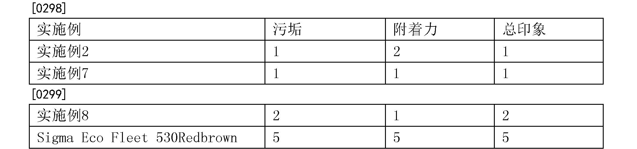 Figure CN104271676BD00282