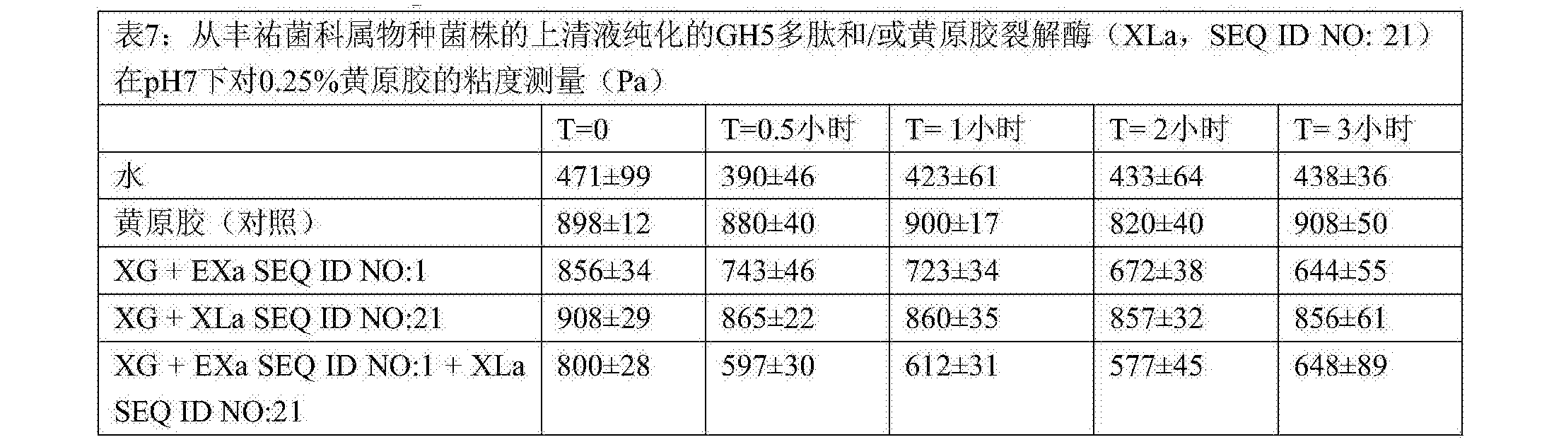 Figure CN108026487AD00332