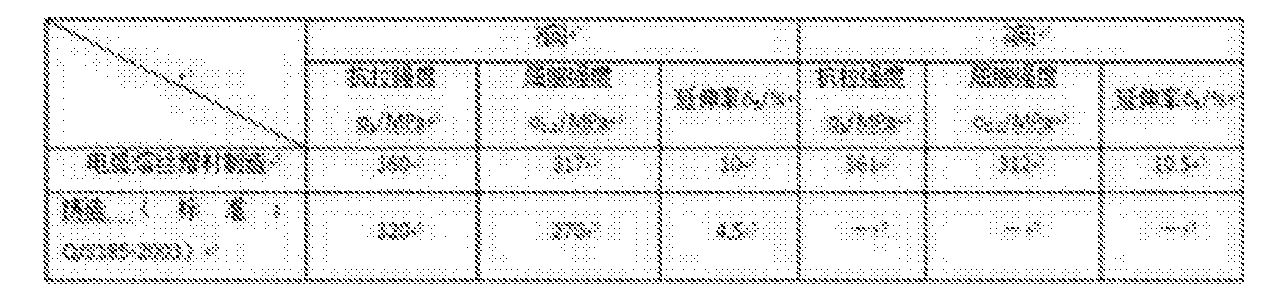 Figure CN106624617BD00071