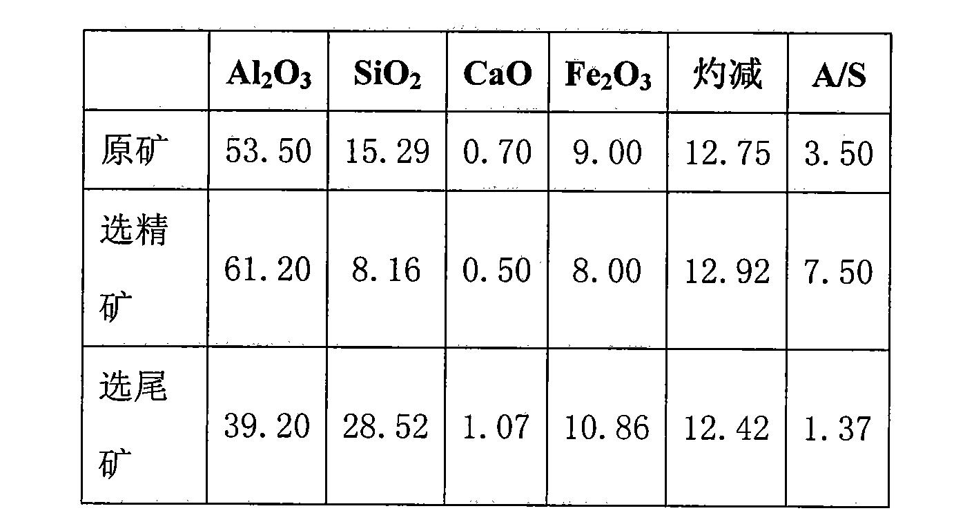 Figure CN104528786AD00051
