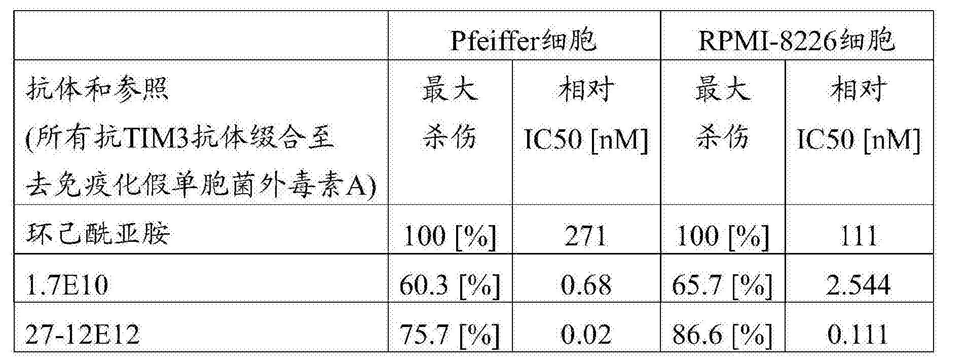 Figure CN107001475AD00692