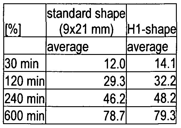 Figure imgf000132_0003