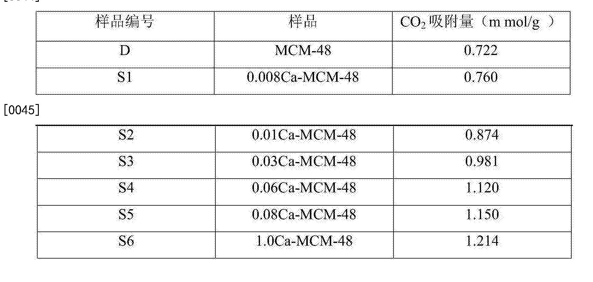 Figure CN107746064AD00061