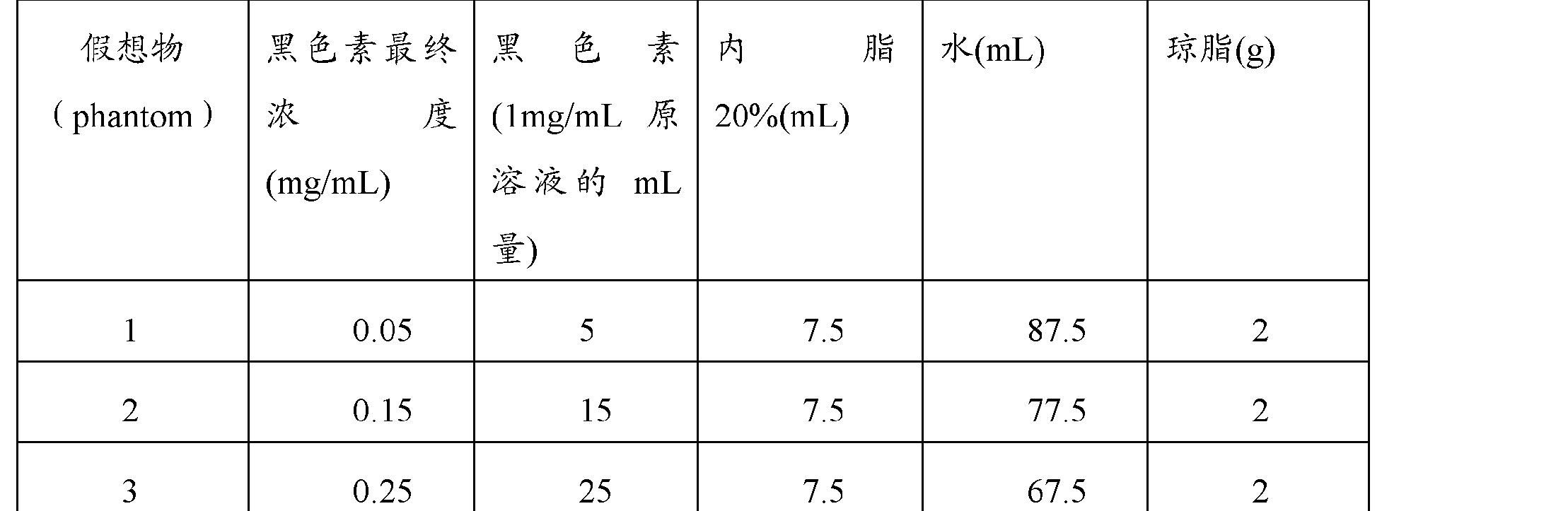 Figure CN102176864AD00451