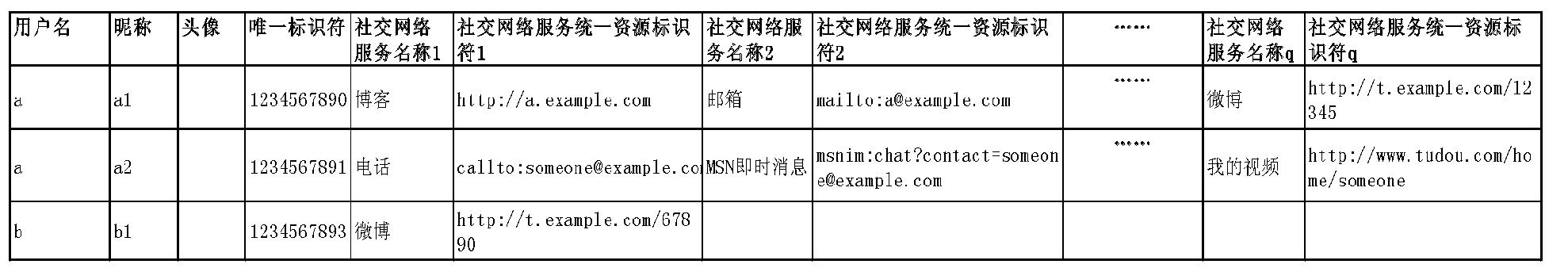 Figure CN102158426BD00081