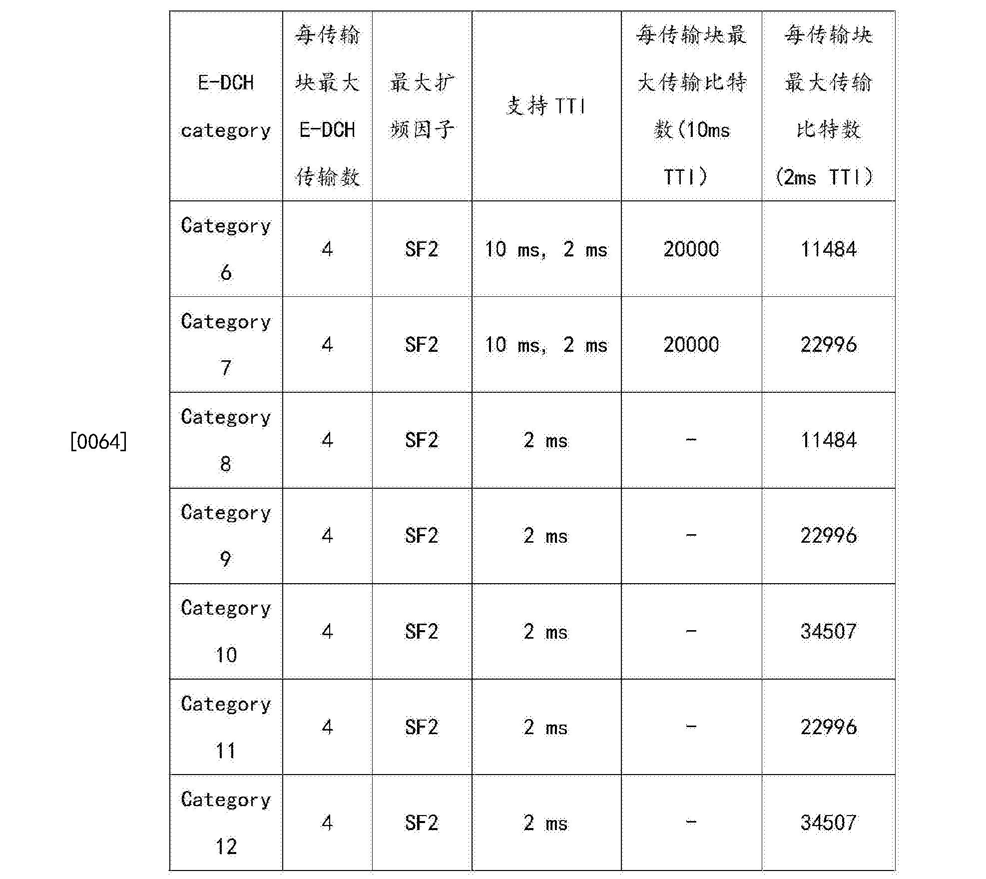 Figure CN103702351BD00111