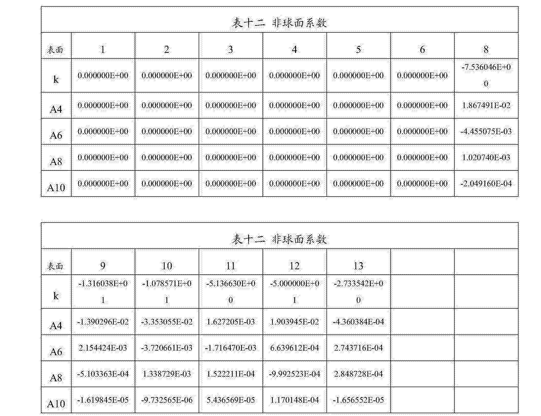 Figure CN108279482AD00452