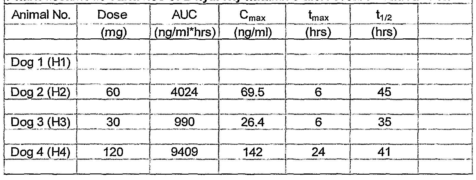 levoflox 250 per prostatite