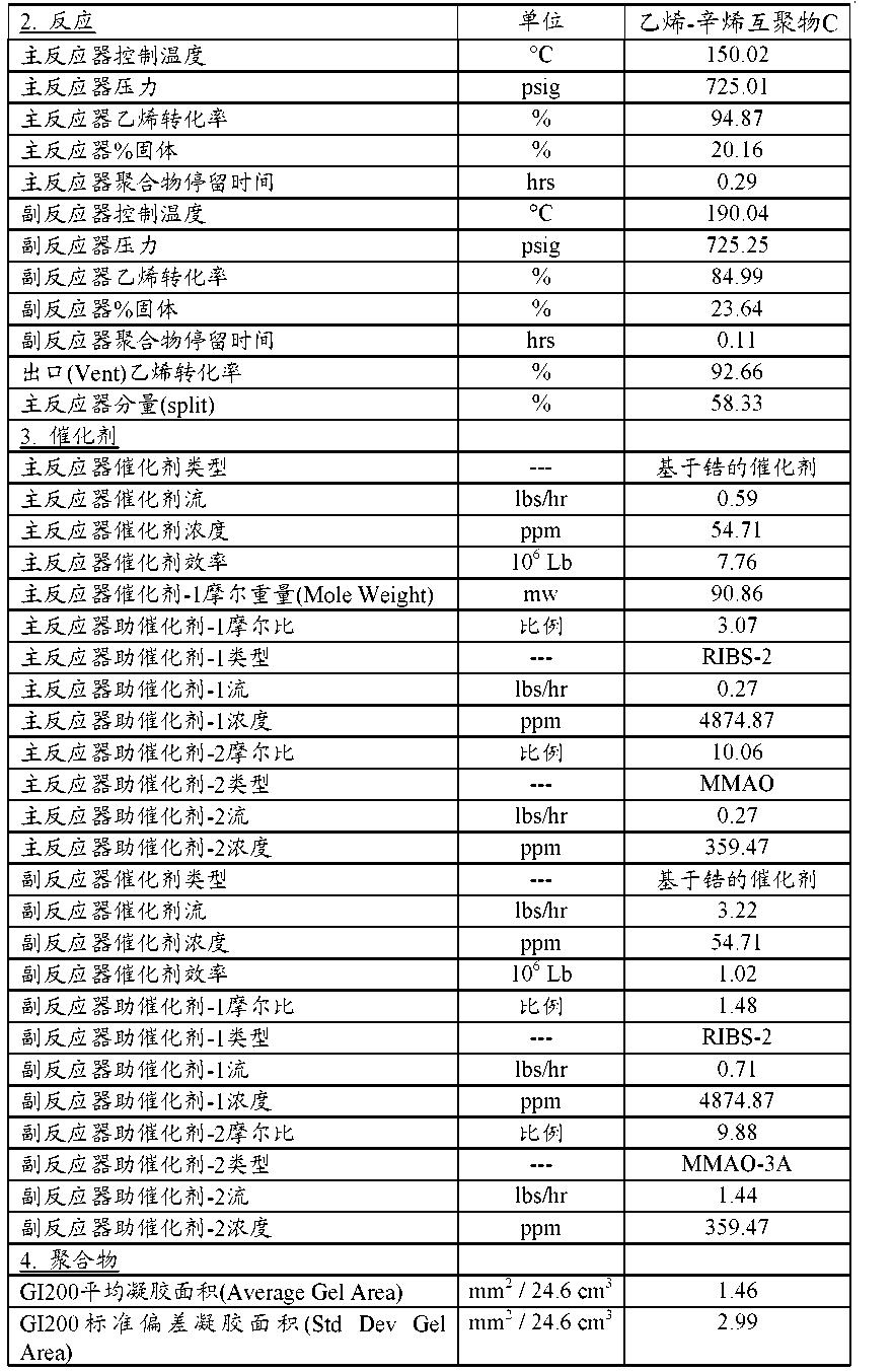 Figure CN102712794BD00231
