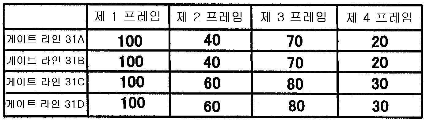 Figure 112002009450150-pat00004