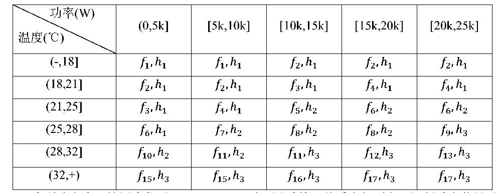 Figure CN104566816AD00071