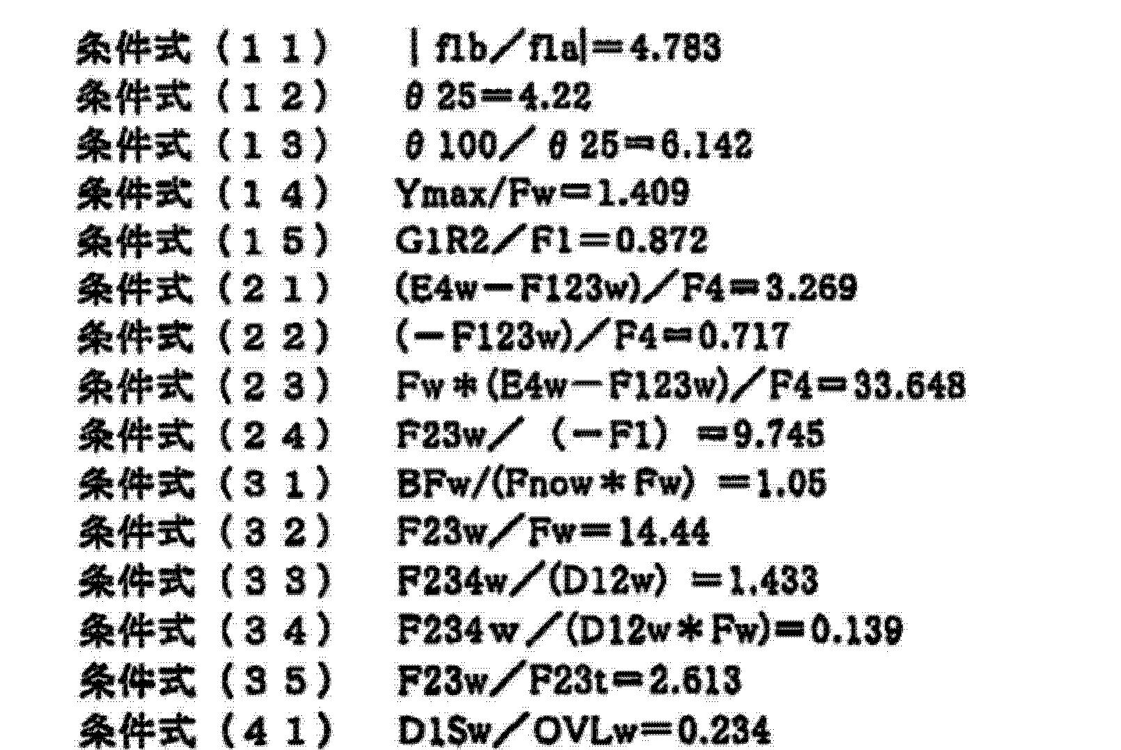 Figure CN103744170AD00142