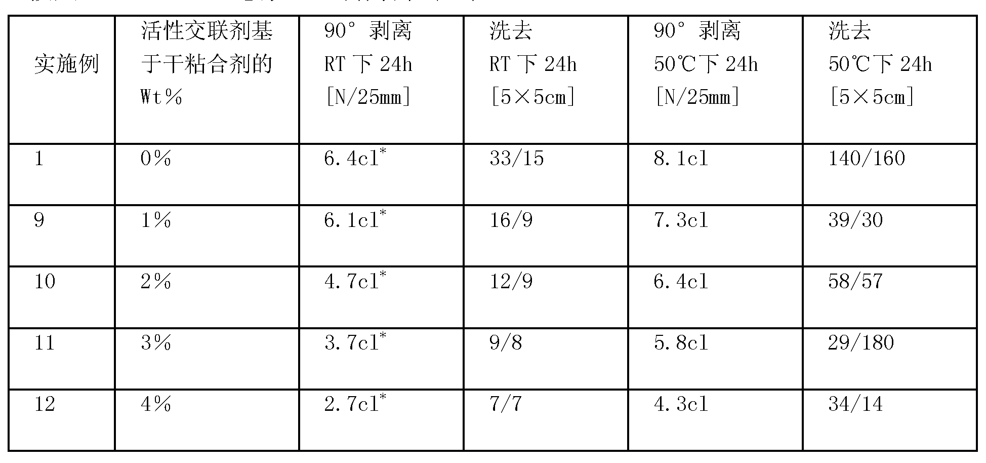 Figure CN101563432BD00151
