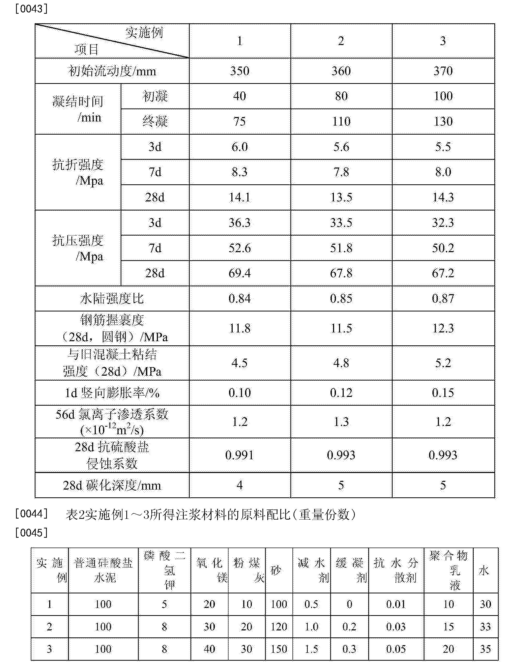 Figure CN104591680BD00071