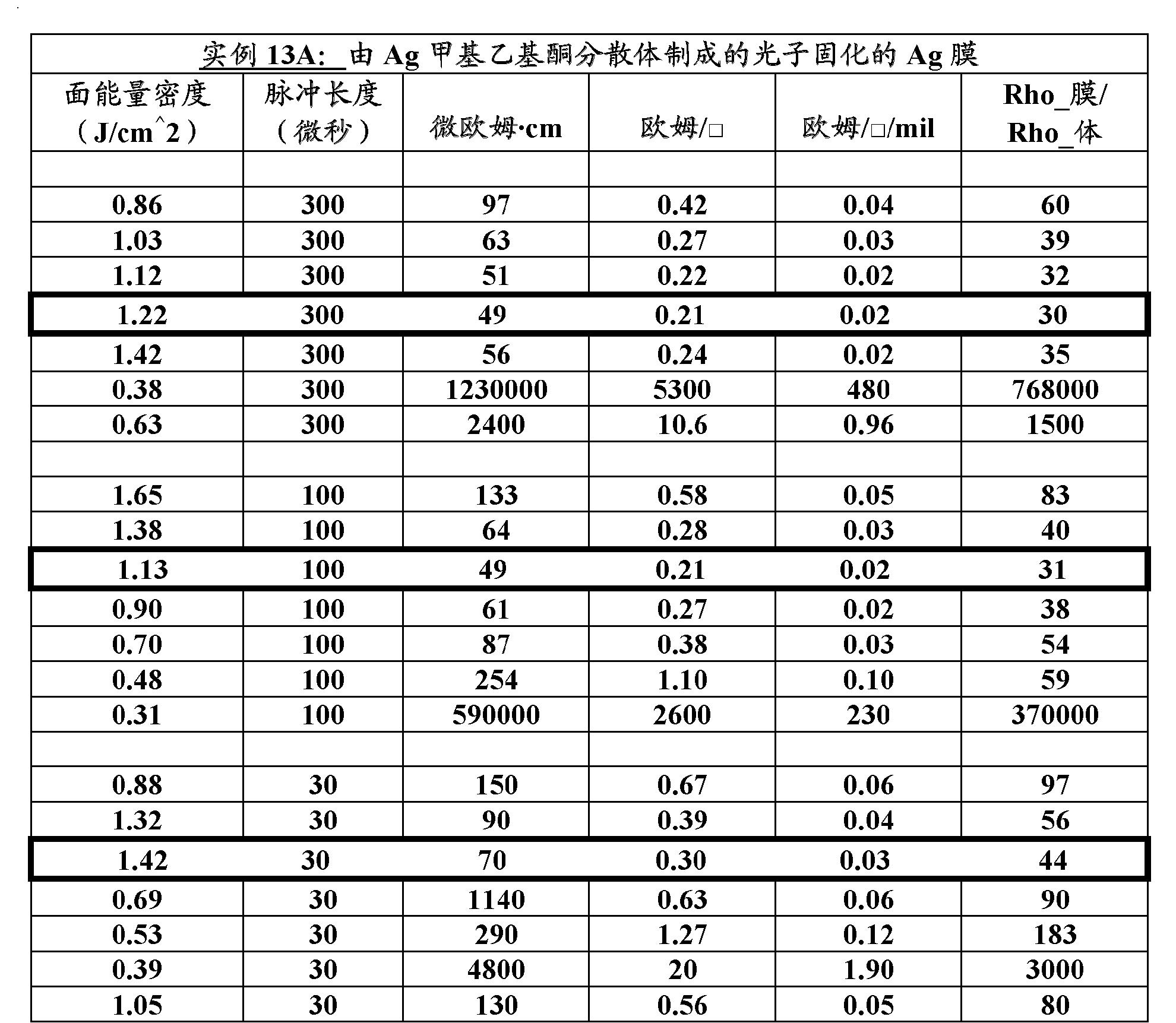 Figure CN102601363BD00131