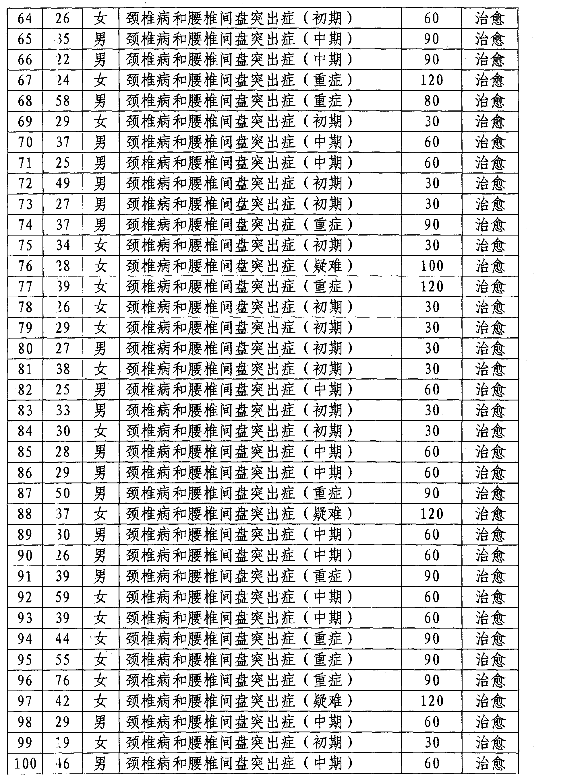 Figure CN103417742AD00091